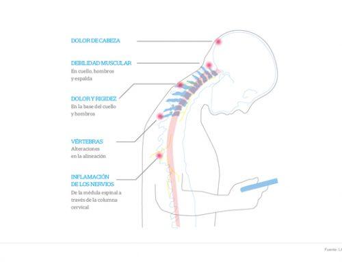 Chicos y pantallas: crecen las consultas por dolor de espalda y rigidez de cuello